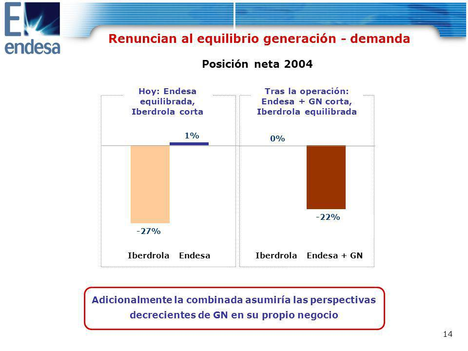 Renuncian al equilibrio generación - demanda