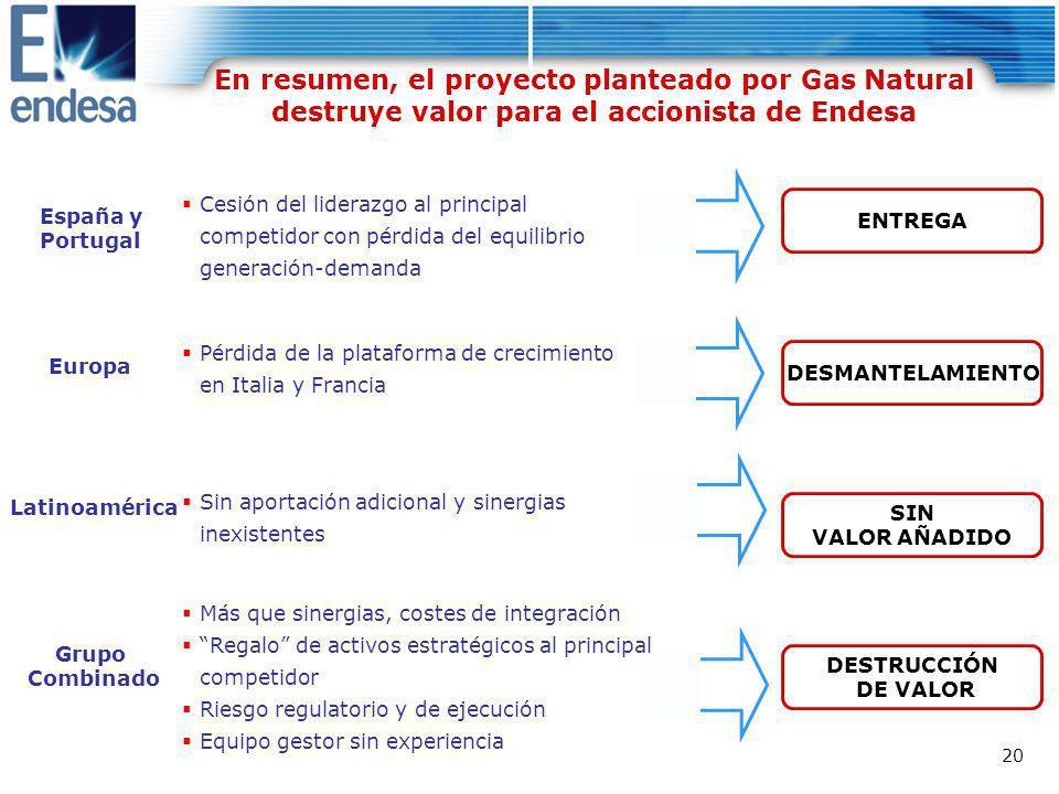 En resumen, el proyecto planteado por Gas Natural destruye valor para el accionista de Endesa