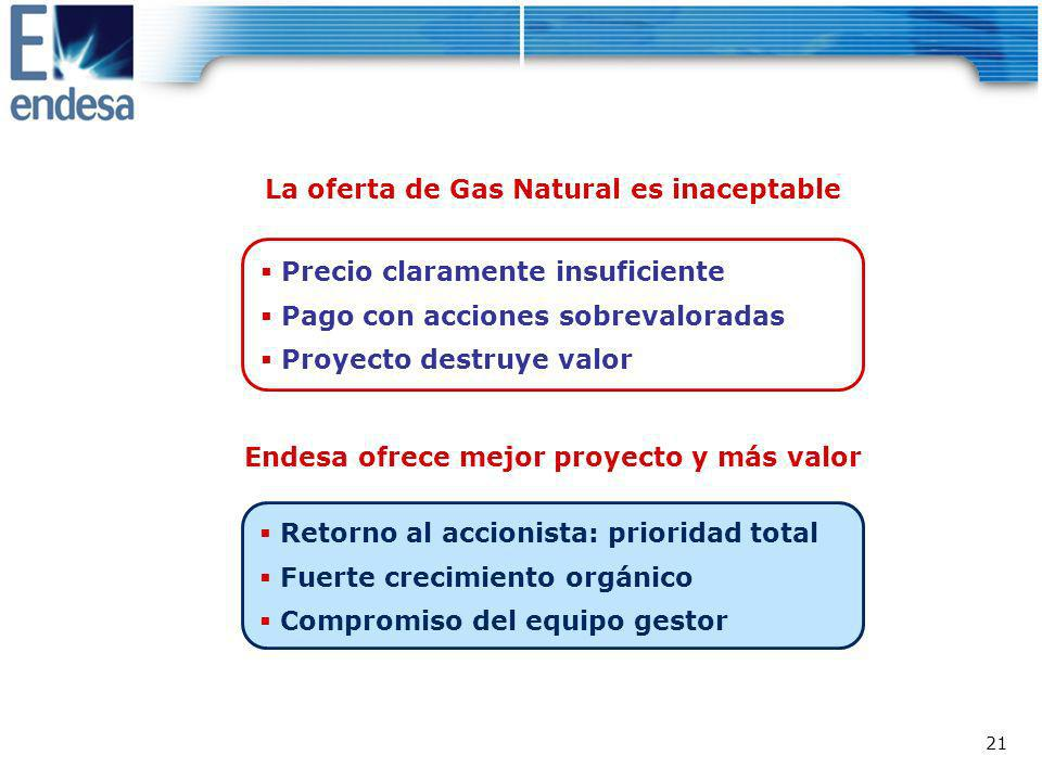 La oferta de Gas Natural es inaceptable