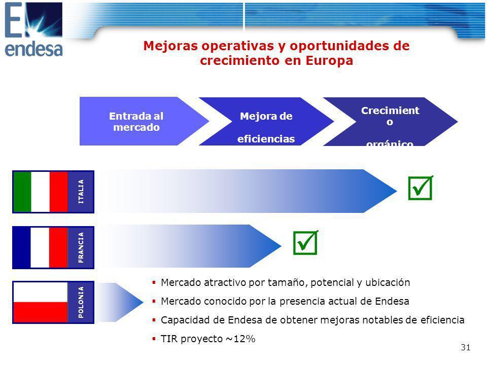 Mejoras operativas y oportunidades de crecimiento en Europa