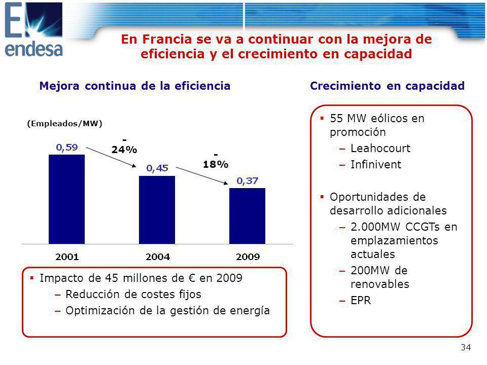 Mejora continua de la eficiencia Crecimiento en capacidad