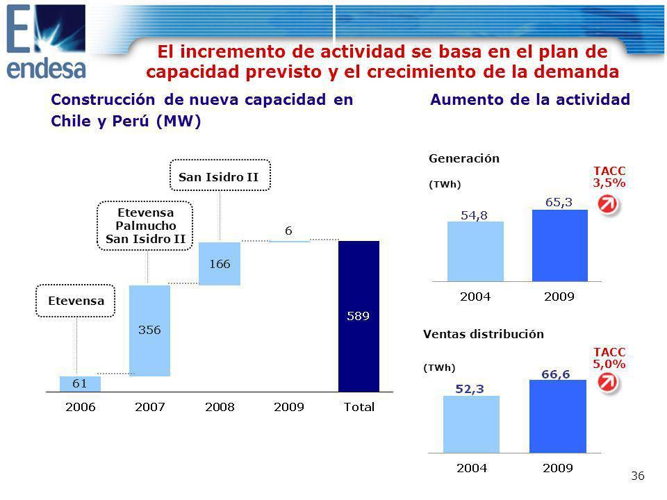 El incremento de actividad se basa en el plan de capacidad previsto y el crecimiento de la demanda