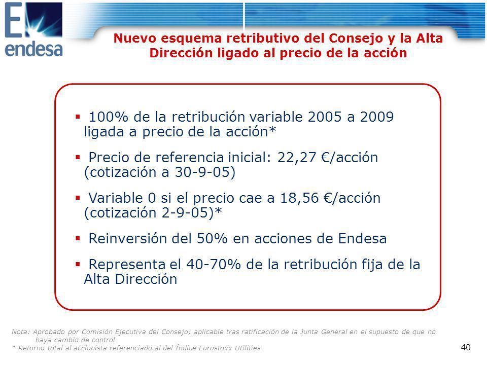 Precio de referencia inicial: 22,27 €/acción (cotización a 30-9-05)