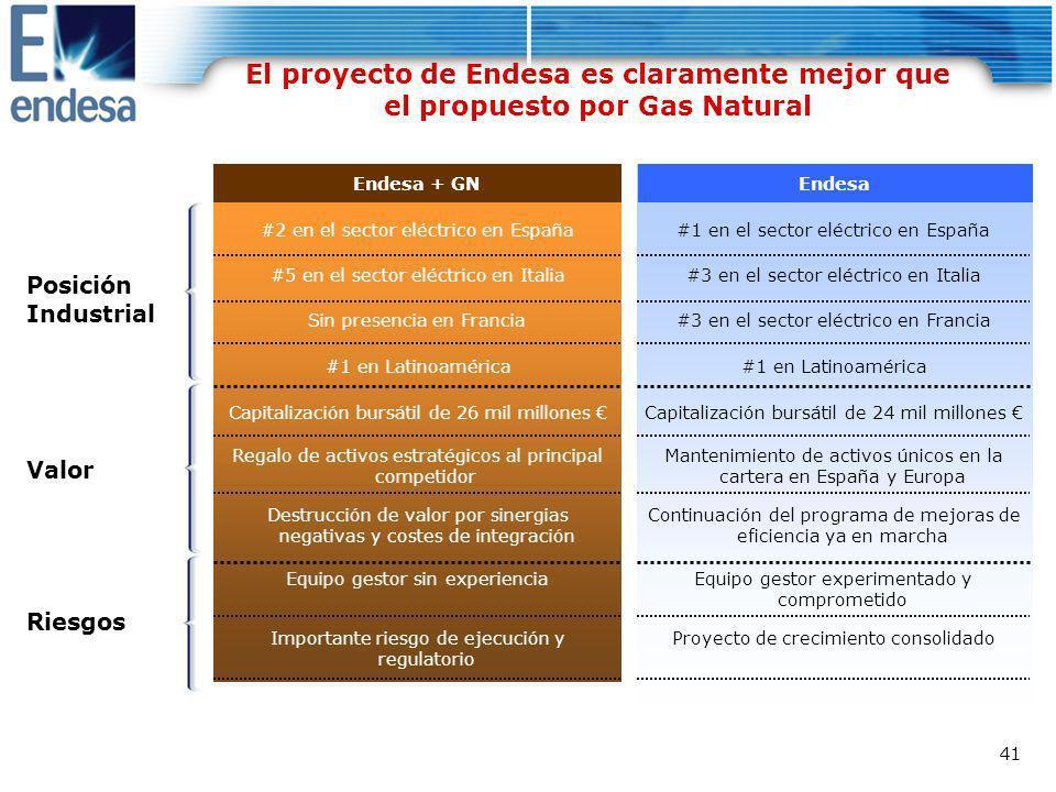 El proyecto de Endesa es claramente mejor que el propuesto por Gas Natural