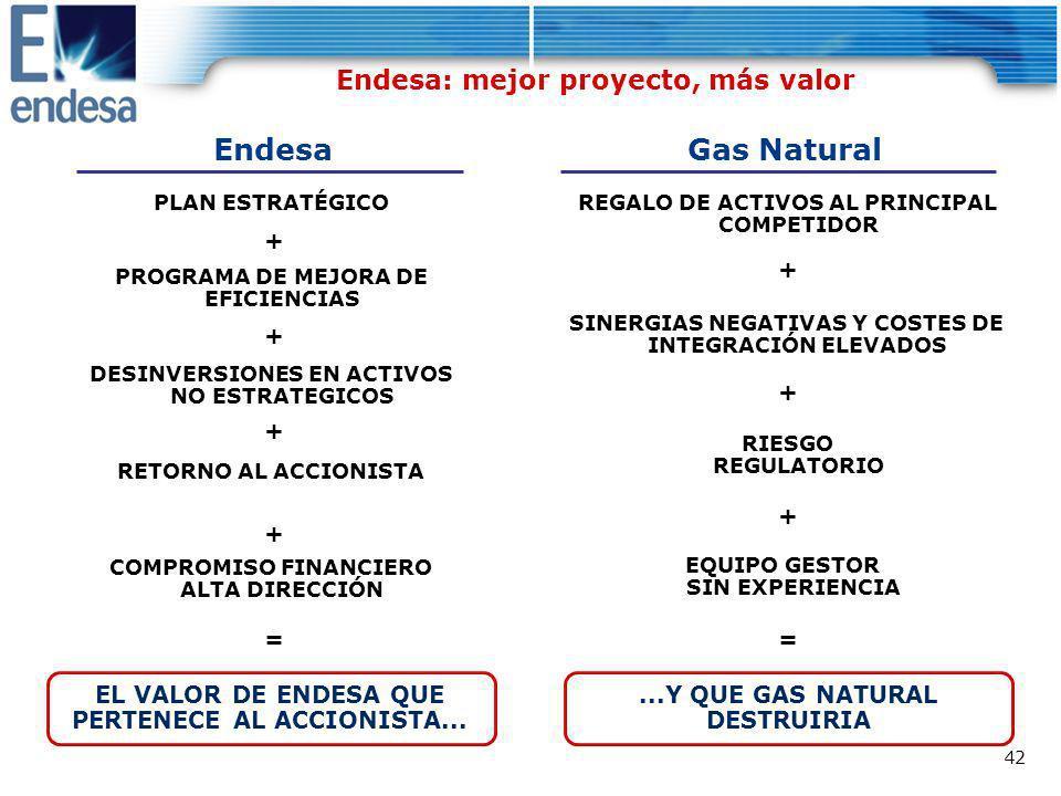 Endesa Gas Natural Endesa: mejor proyecto, más valor + + + + + + + = =