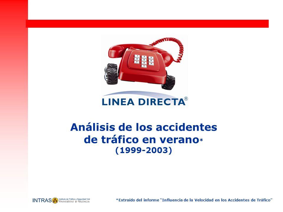Análisis de los accidentes de tráfico en verano* (1999-2003)