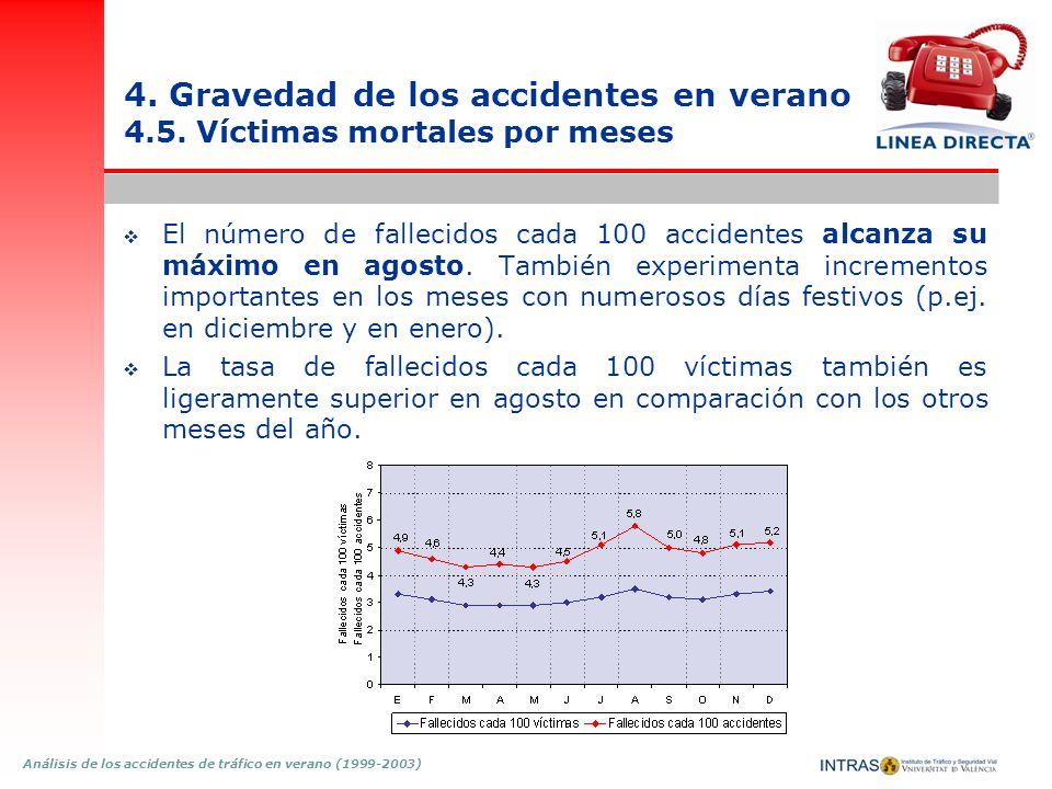 4. Gravedad de los accidentes en verano 4. 5