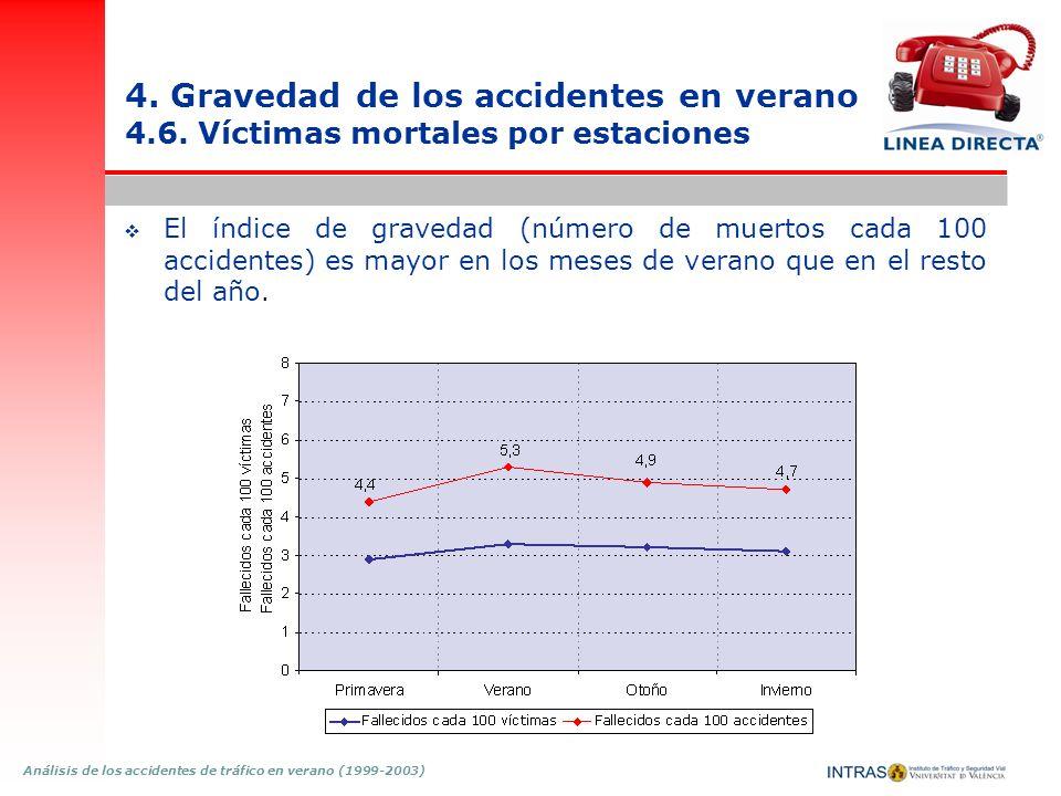 4. Gravedad de los accidentes en verano 4. 6