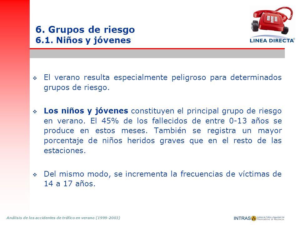 6. Grupos de riesgo 6.1. Niños y jóvenes