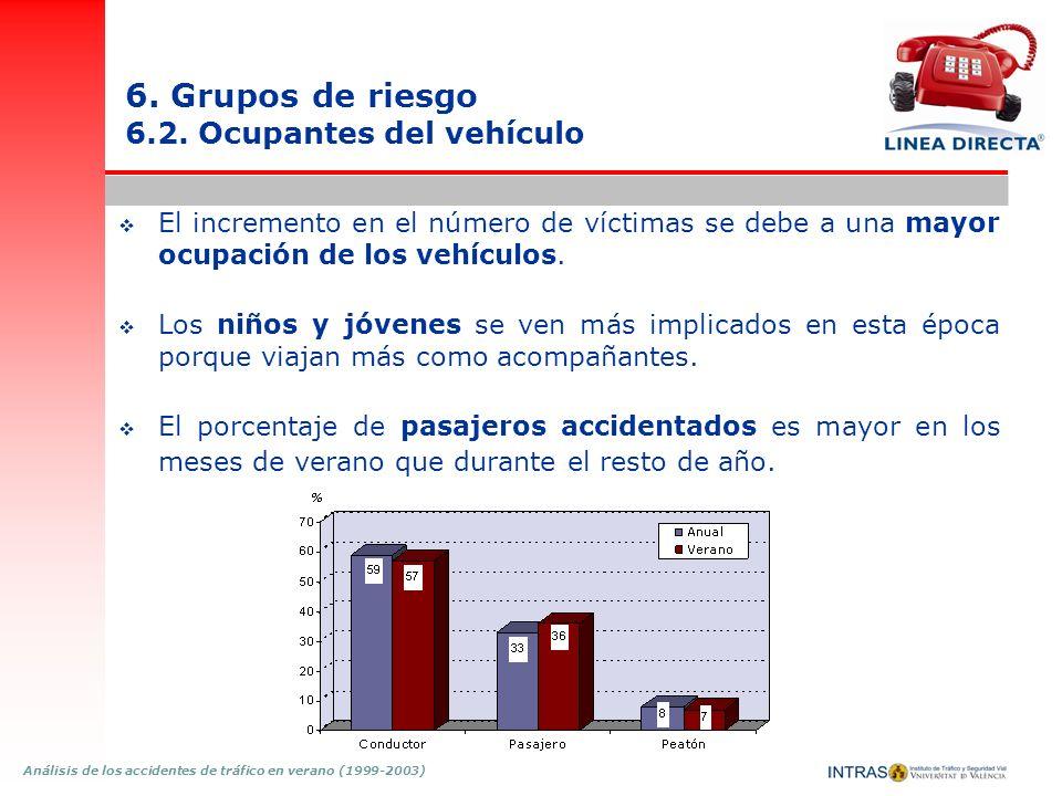 6. Grupos de riesgo 6.2. Ocupantes del vehículo