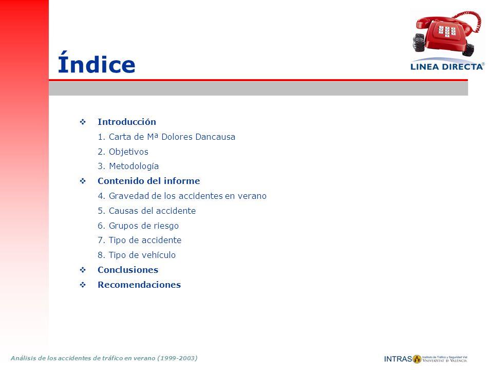 Índice Introducción 1. Carta de Mª Dolores Dancausa 2. Objetivos