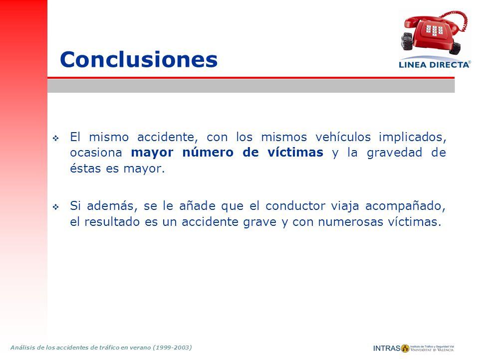 ConclusionesEl mismo accidente, con los mismos vehículos implicados, ocasiona mayor número de víctimas y la gravedad de éstas es mayor.
