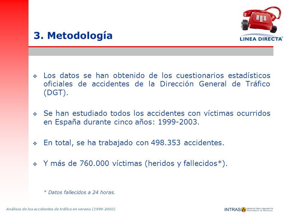 3. Metodología Los datos se han obtenido de los cuestionarios estadísticos oficiales de accidentes de la Dirección General de Tráfico (DGT).