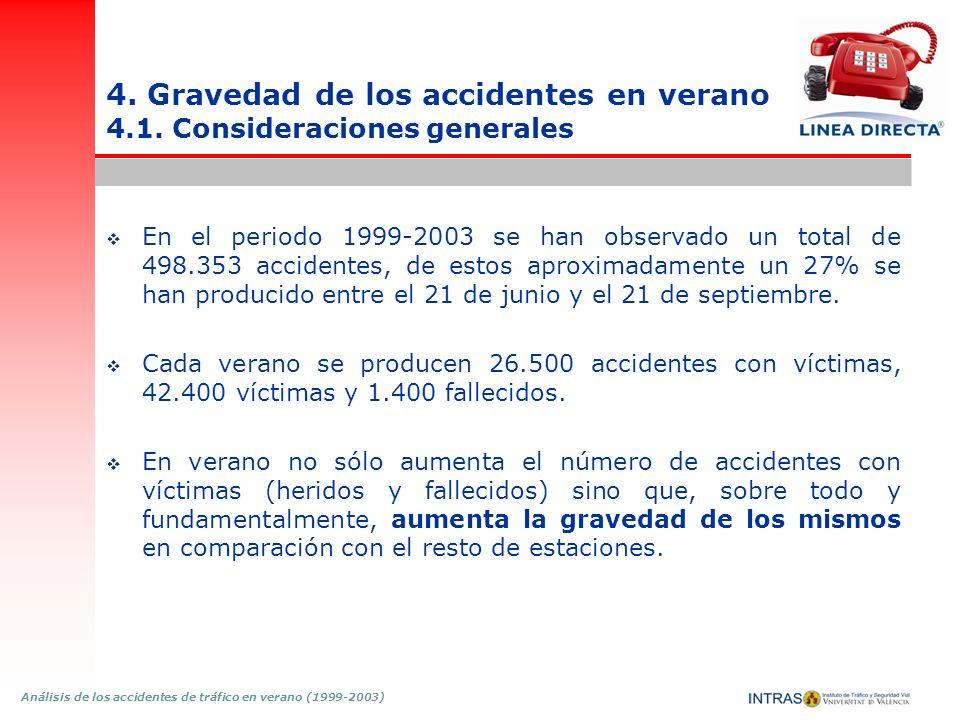 4. Gravedad de los accidentes en verano 4.1. Consideraciones generales