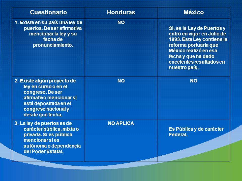 Cuestionario Honduras México