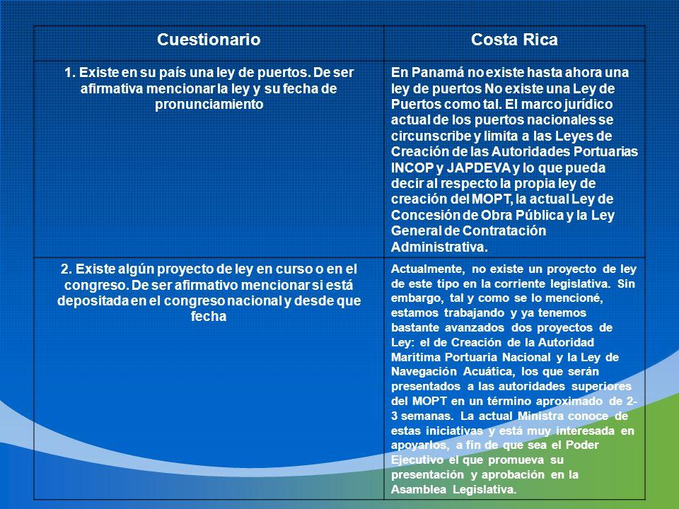 Cuestionario Costa Rica