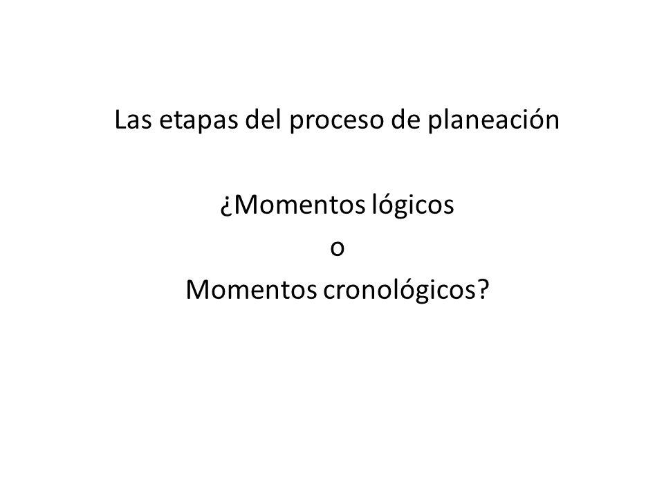 Las etapas del proceso de planeación ¿Momentos lógicos o