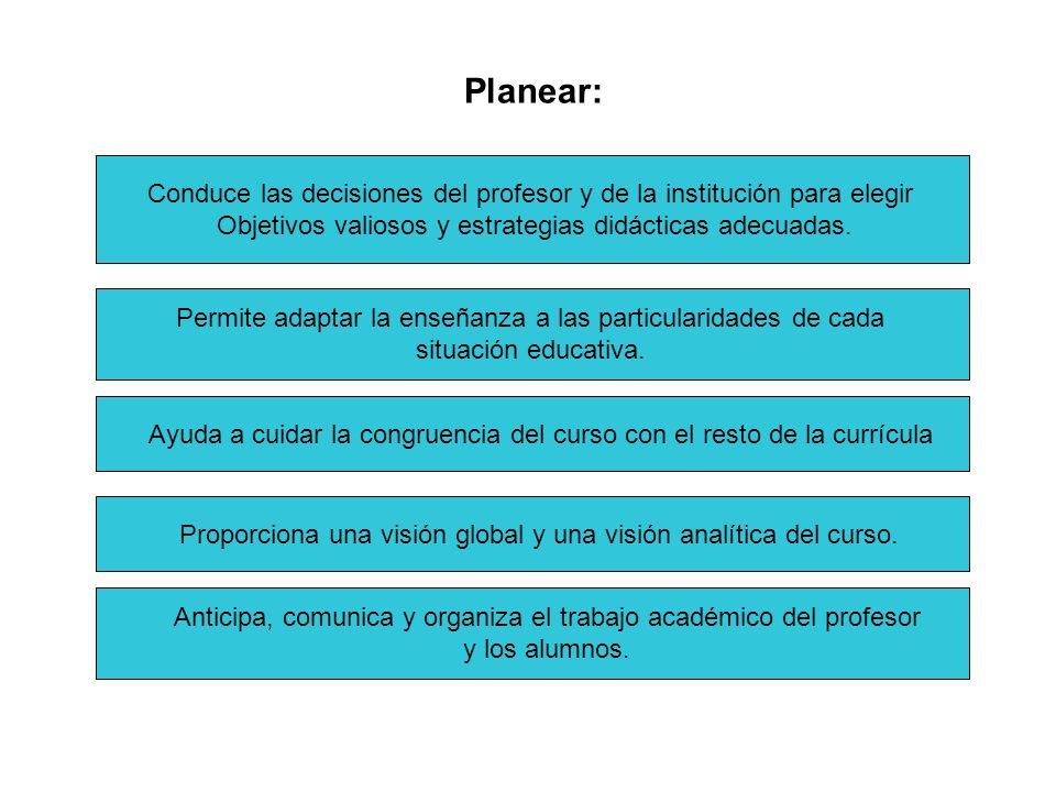 Planear:Conduce las decisiones del profesor y de la institución para elegir. Objetivos valiosos y estrategias didácticas adecuadas.