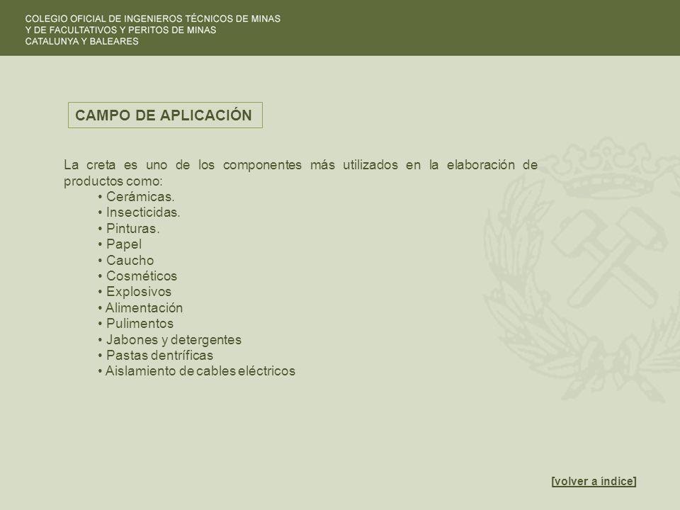 CAMPO DE APLICACIÓNLa creta es uno de los componentes más utilizados en la elaboración de productos como: