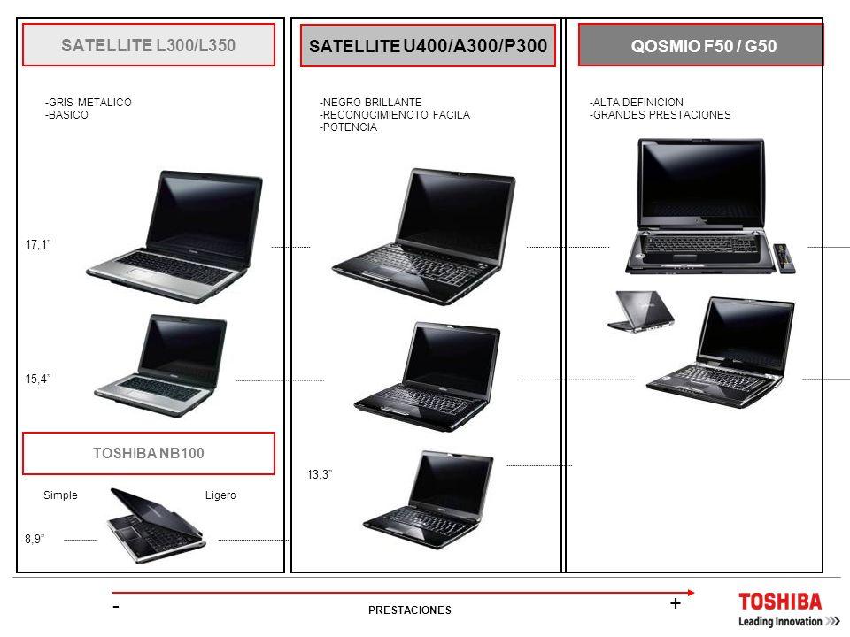QOSMIO F50 / G50 - + SATELLITE L300/L350 SATELLITE U400/A300/P300