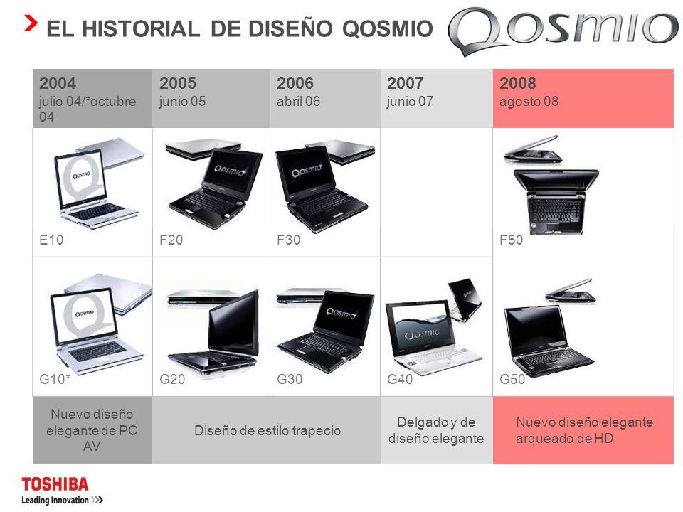 EL HISTORIAL DE DISEÑO QOSMIO