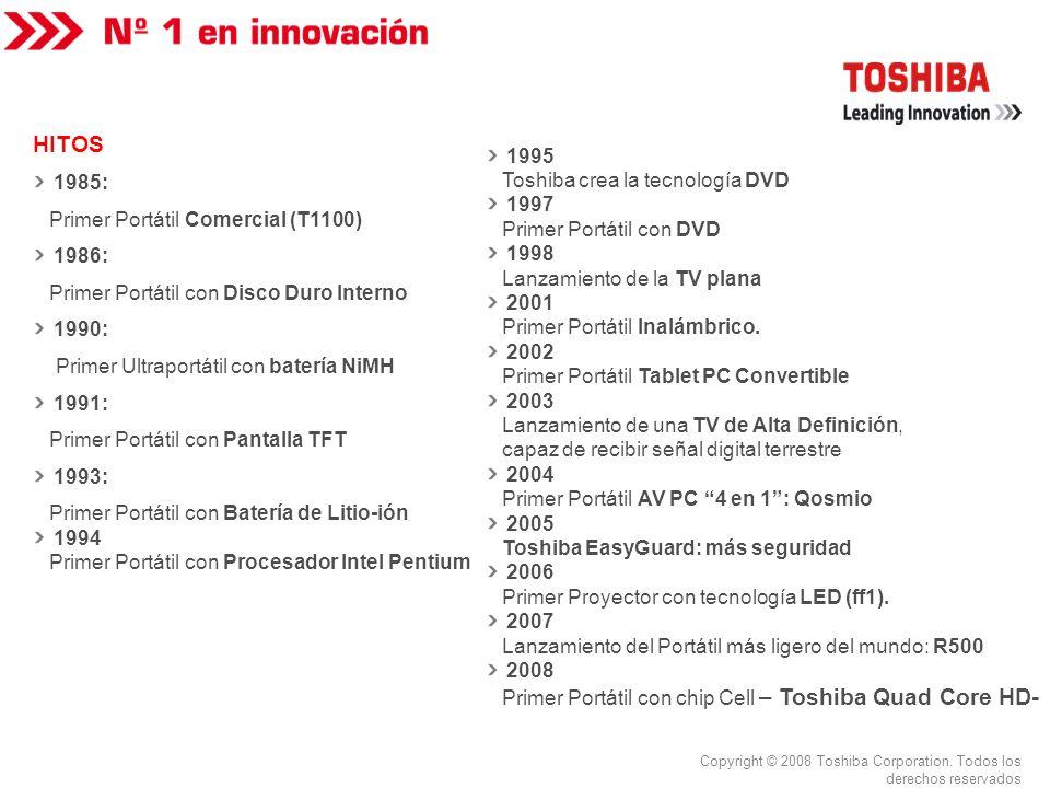 HITOS 1995 1985: Toshiba crea la tecnología DVD 1997