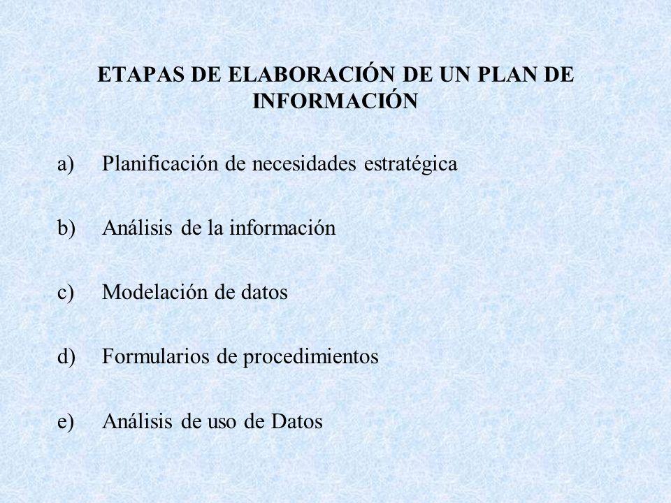 ETAPAS DE ELABORACIÓN DE UN PLAN DE INFORMACIÓN