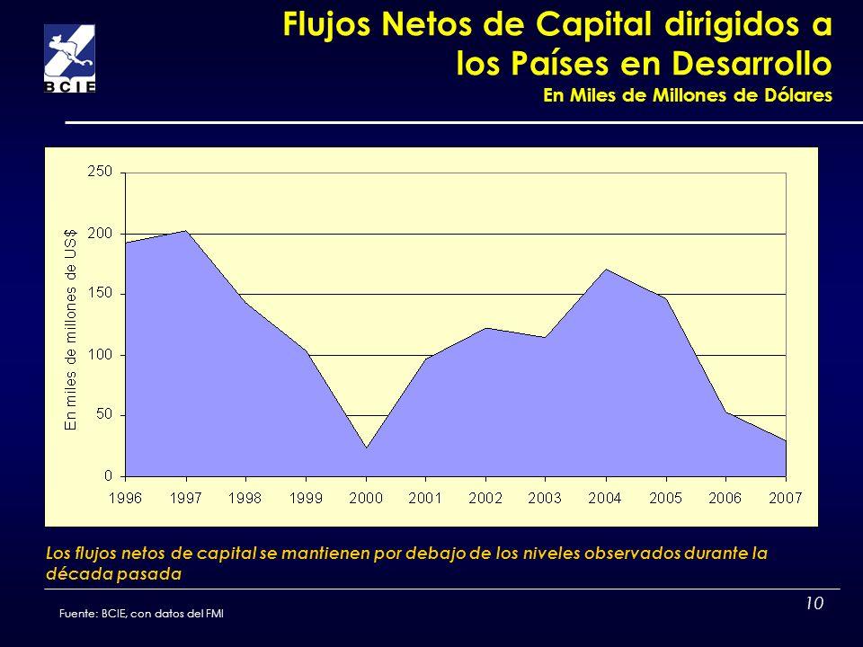 Flujos Netos de Capital dirigidos a los Países en Desarrollo En Miles de Millones de Dólares