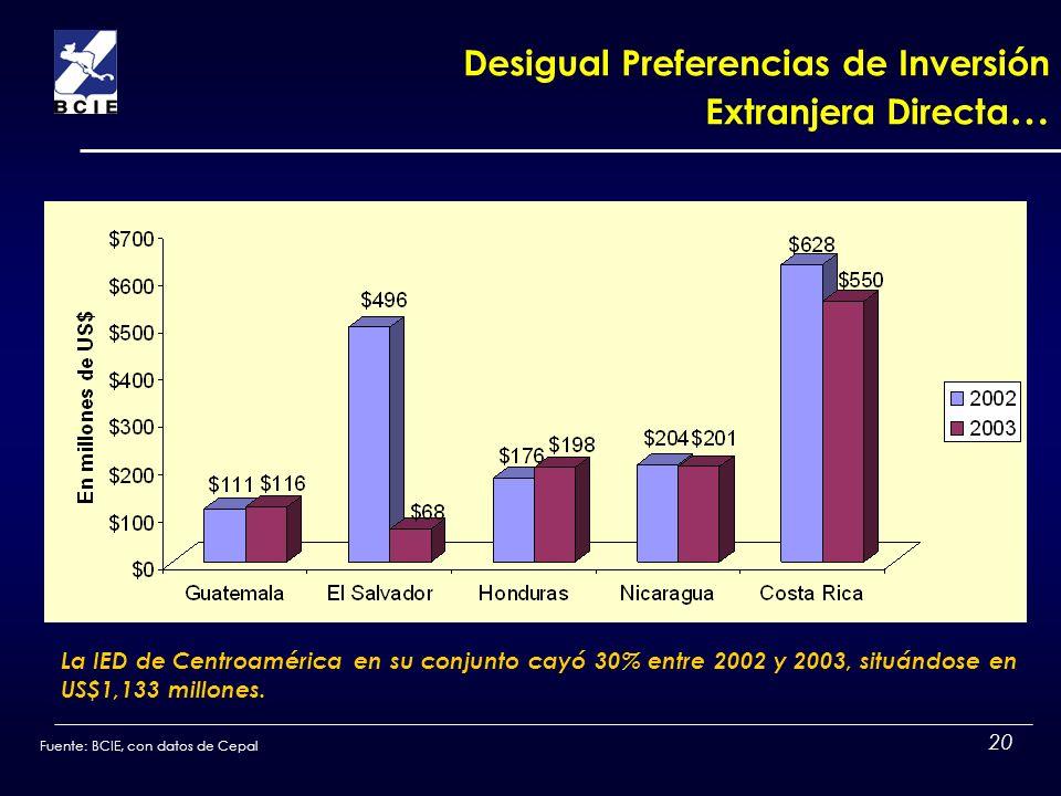 Desigual Preferencias de Inversión Extranjera Directa…