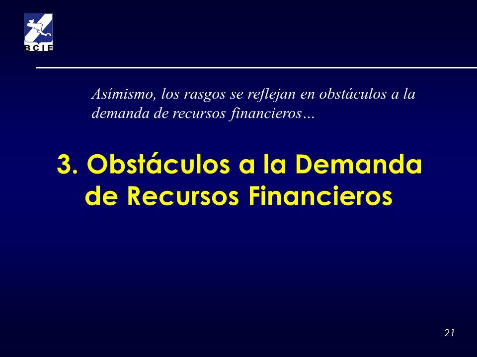 3. Obstáculos a la Demanda de Recursos Financieros