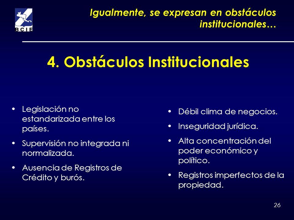 4. Obstáculos Institucionales