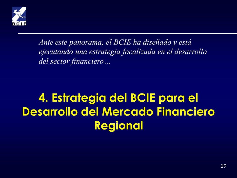 Ante este panorama, el BCIE ha diseñado y está ejecutando una estrategia focalizada en el desarrollo del sector financiero…