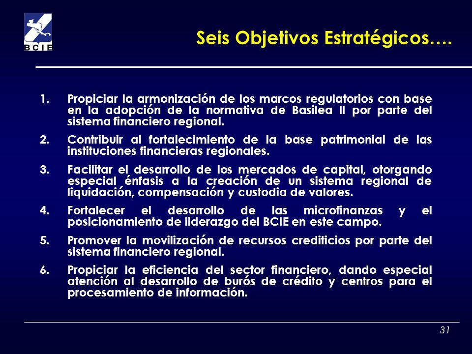 Seis Objetivos Estratégicos….