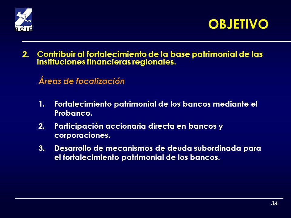 OBJETIVO 2. Contribuir al fortalecimiento de la base patrimonial de las instituciones financieras regionales.