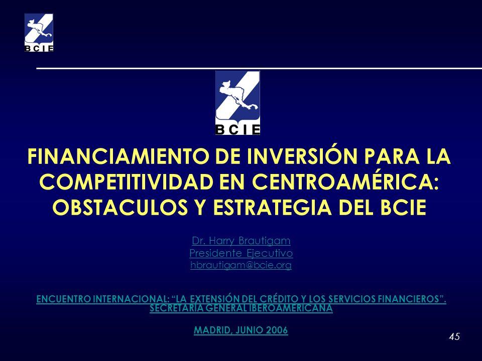 FINANCIAMIENTO DE INVERSIÓN PARA LA COMPETITIVIDAD EN CENTROAMÉRICA: OBSTACULOS Y ESTRATEGIA DEL BCIE