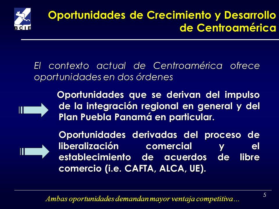Oportunidades de Crecimiento y Desarrollo de Centroamérica