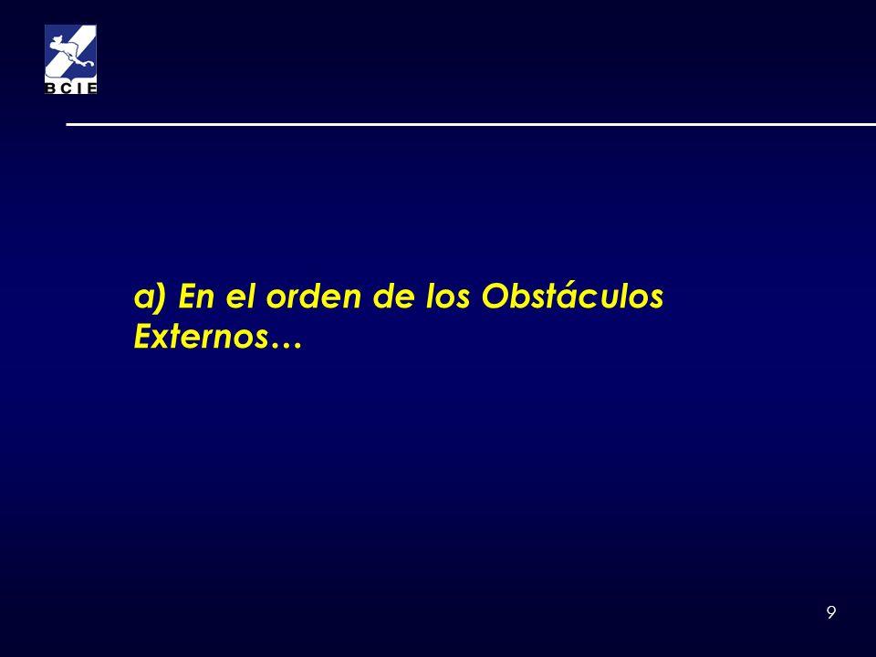 a) En el orden de los Obstáculos Externos…
