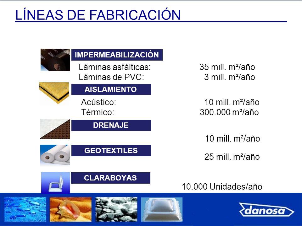 LÍNEAS DE FABRICACIÓN Láminas asfálticas: 35 mill. m²/año