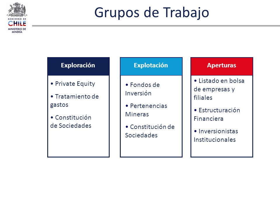 Grupos de Trabajo Exploración Explotación Aperturas