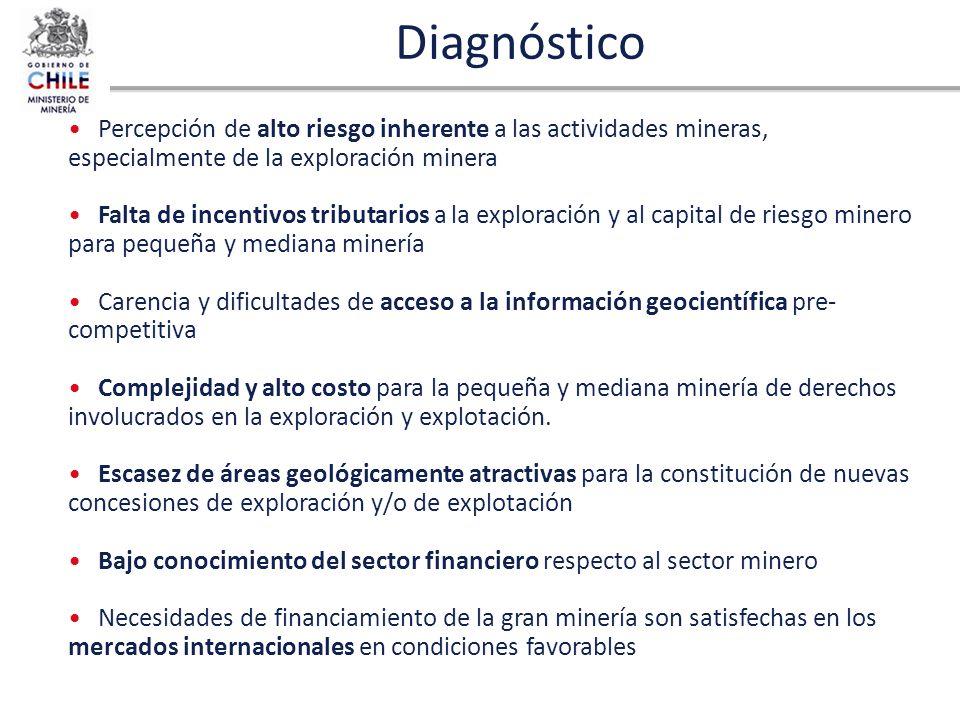 Diagnóstico Percepción de alto riesgo inherente a las actividades mineras, especialmente de la exploración minera.