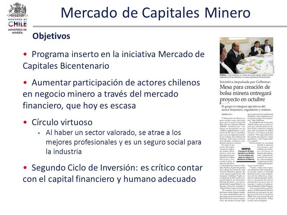Mercado de Capitales Minero