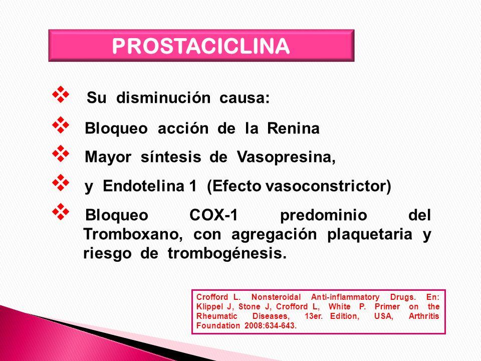 PROSTACICLINA Su disminución causa: Bloqueo acción de la Renina