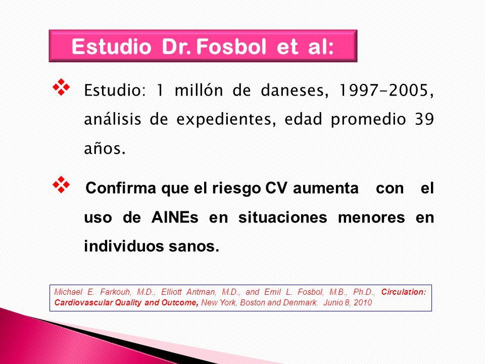 Estudio Dr. Fosbol et al: