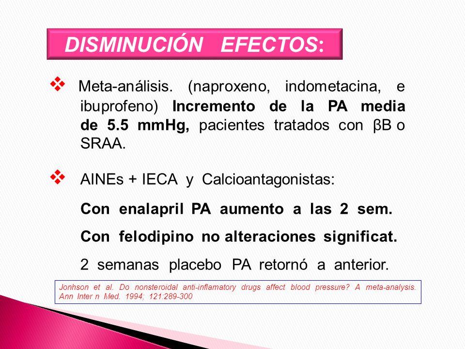 AINEs + IECA y Calcioantagonistas: