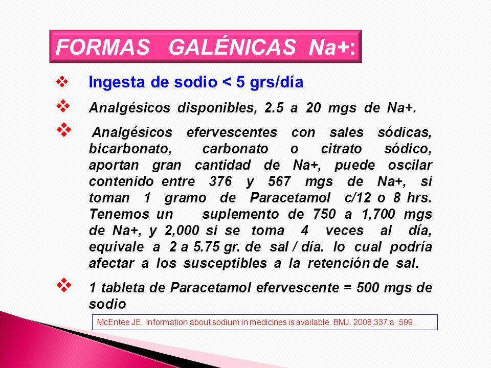 FORMAS GALÉNICAS Na+: Ingesta de sodio < 5 grs/día