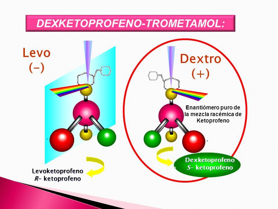 Levo Dextro (-) (+) DEXKETOPROFENO-TROMETAMOL: R S Dexketoprofeno