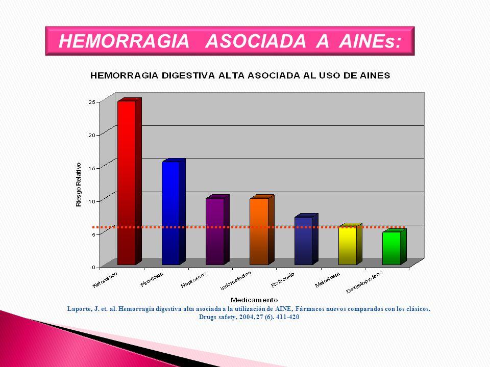 HEMORRAGIA ASOCIADA A AINEs: