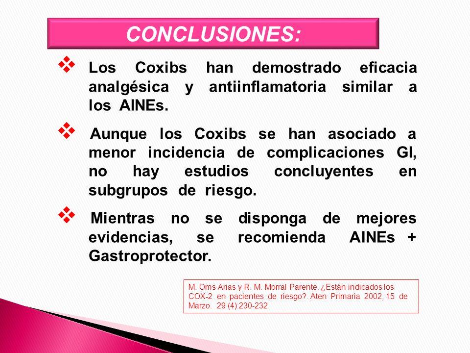 CONCLUSIONES: Los Coxibs han demostrado eficacia analgésica y antiinflamatoria similar a los AINEs.