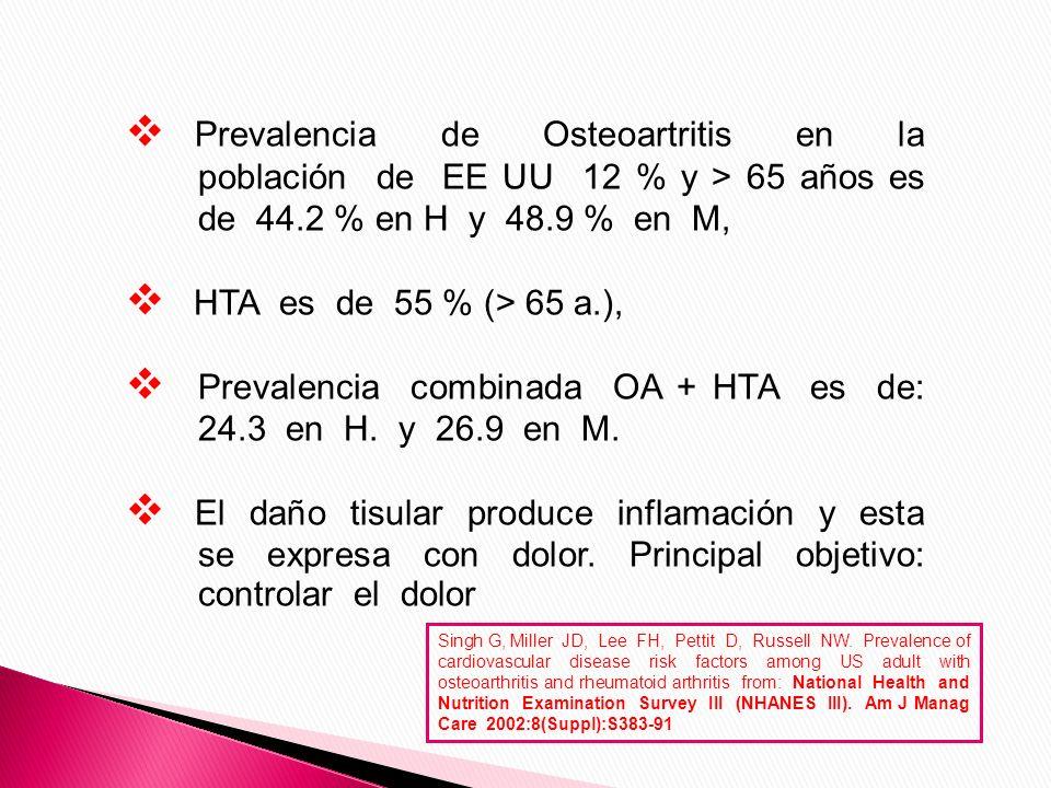 Prevalencia combinada OA + HTA es de: 24.3 en H. y 26.9 en M.