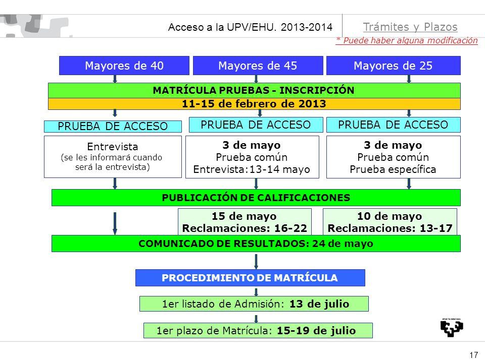 Acceso a la UPV/EHU. 2013-2014 Trámites y Plazos Mayores de 40